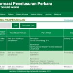 SB & DS Kompak Prapid Status TSK Mereka Diperkara Eks Terminal Kemiling
