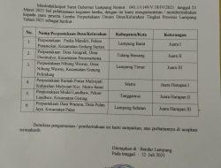 Lampung Barat Juara 1 Literasi Tingkat Provinsi