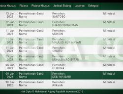 Ramai! Warga Lampung Selatan Perbaiki Identitas Diri