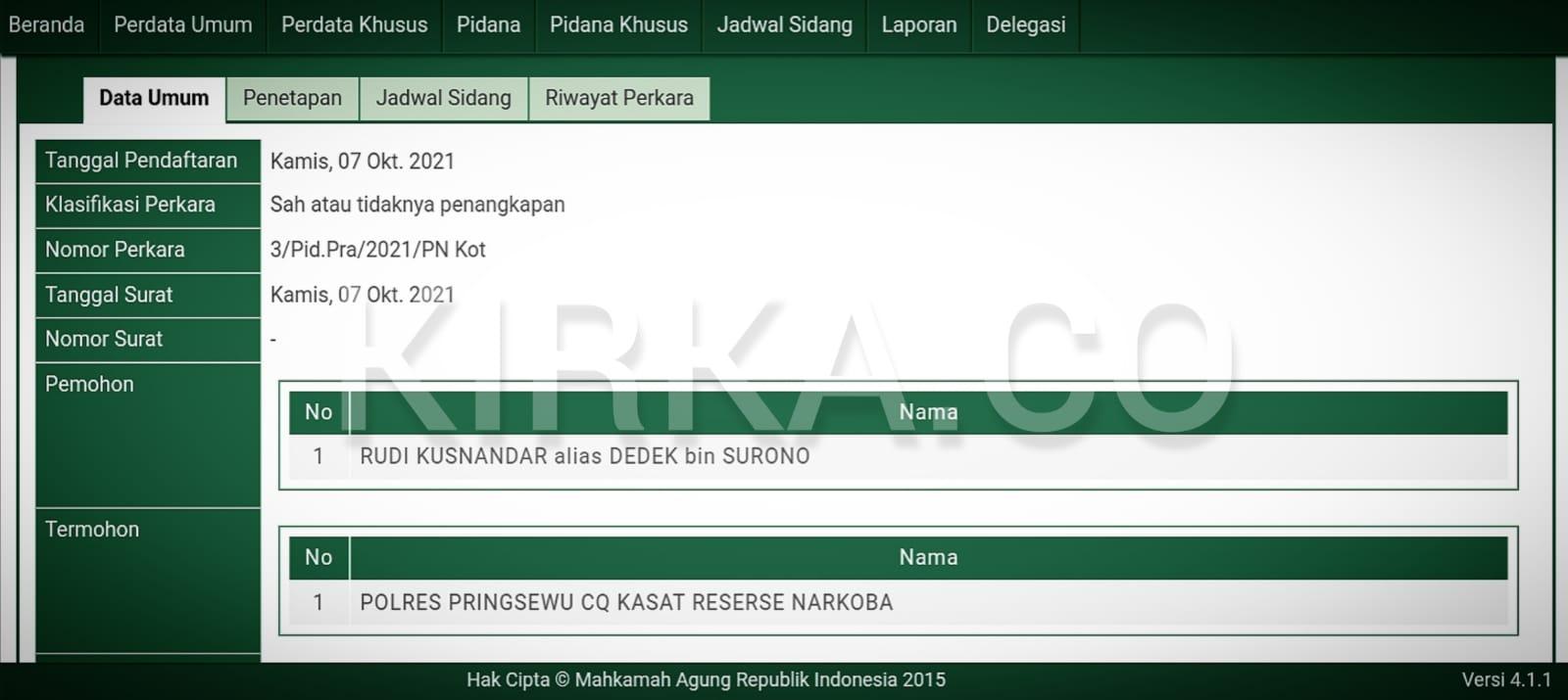 Rudi Kusnandar Praperadilankan Kasat Reserse Narkotika Polres Pringsewu